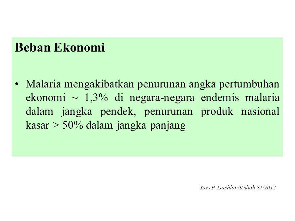 Beban Ekonomi