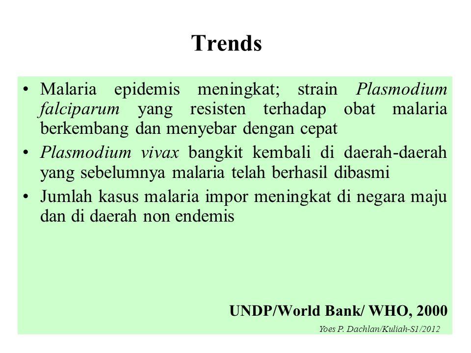 Trends Malaria epidemis meningkat; strain Plasmodium falciparum yang resisten terhadap obat malaria berkembang dan menyebar dengan cepat.