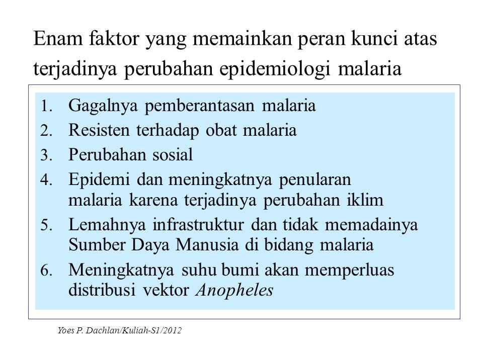 Enam faktor yang memainkan peran kunci atas terjadinya perubahan epidemiologi malaria