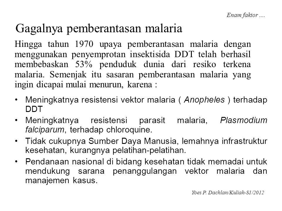 Gagalnya pemberantasan malaria