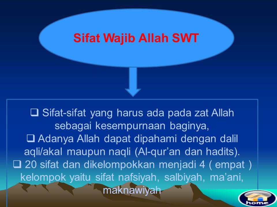 Sifat Wajib Allah SWT Sifat-sifat yang harus ada pada zat Allah sebagai kesempurnaan baginya,