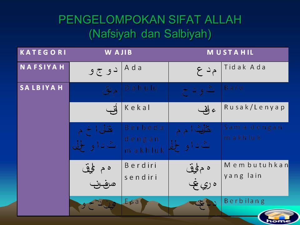 PENGELOMPOKAN SIFAT ALLAH (Nafsiyah dan Salbiyah)