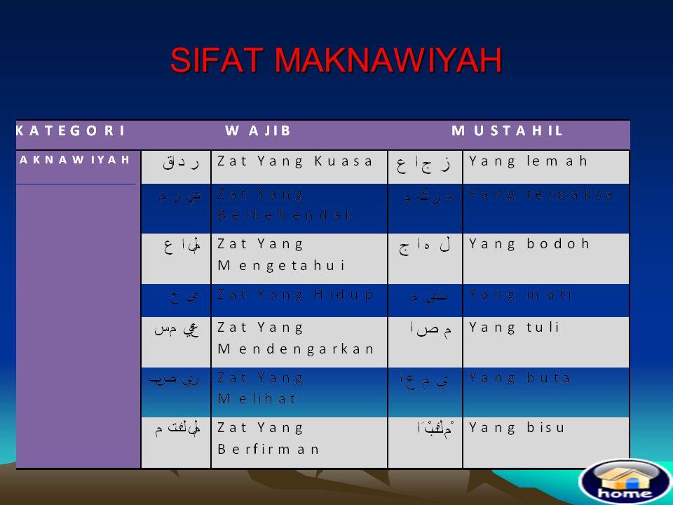 SIFAT MAKNAWIYAH