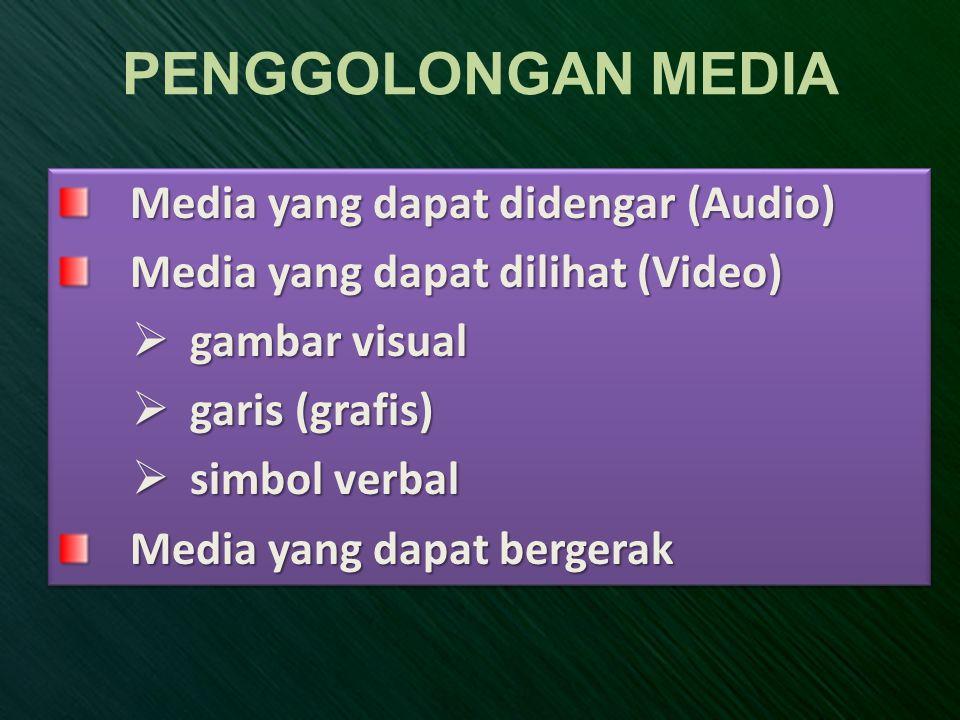 PENGGOLONGAN MEDIA Media yang dapat didengar (Audio)