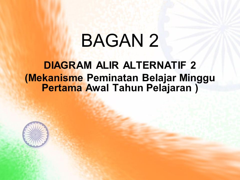 BAGAN 2 DIAGRAM ALIR ALTERNATIF 2