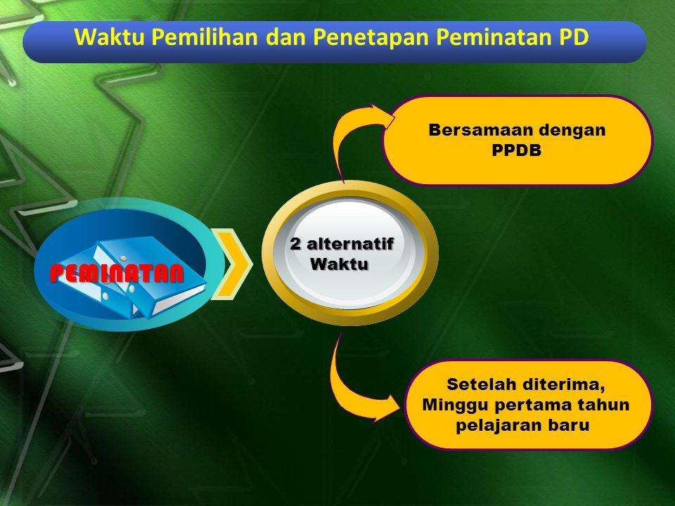 Waktu Pemilihan dan Penetapan Peminatan PD
