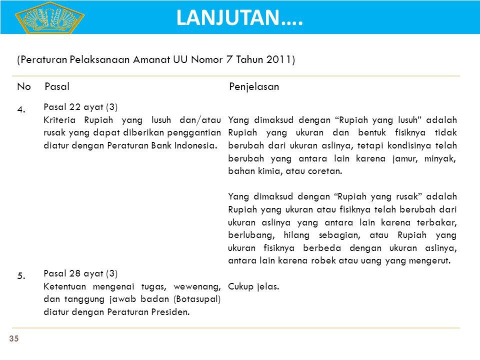 (Peraturan Pelaksanaan Amanat UU Nomor 7 Tahun 2011)