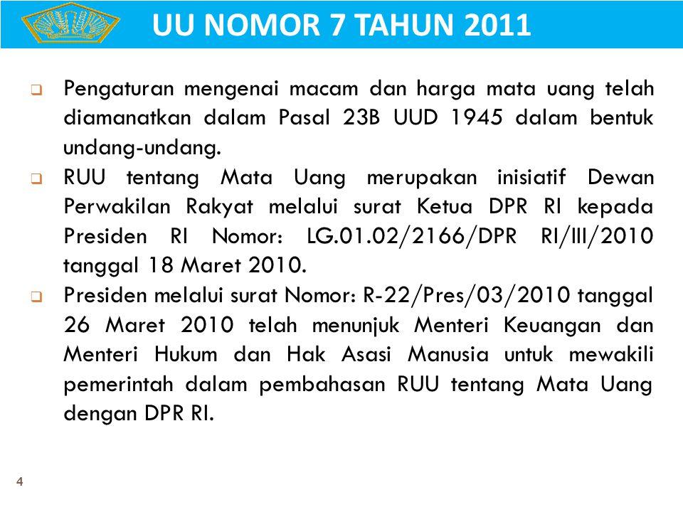 UU NOMOR 7 TAHUN 2011 Pengaturan mengenai macam dan harga mata uang telah diamanatkan dalam Pasal 23B UUD 1945 dalam bentuk undang-undang.