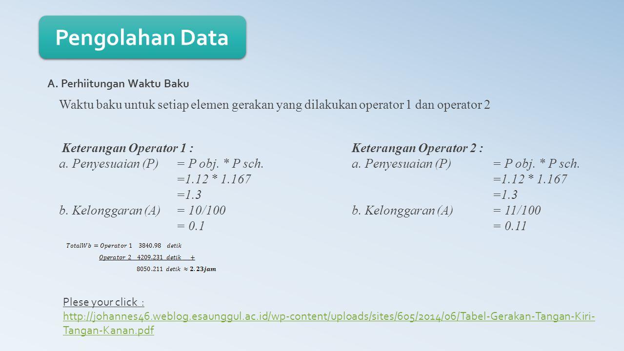 Pengolahan Data A. Perhiitungan Waktu Baku. Waktu baku untuk setiap elemen gerakan yang dilakukan operator 1 dan operator 2.