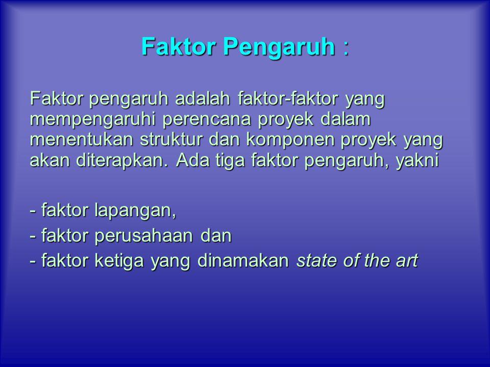 Faktor Pengaruh :