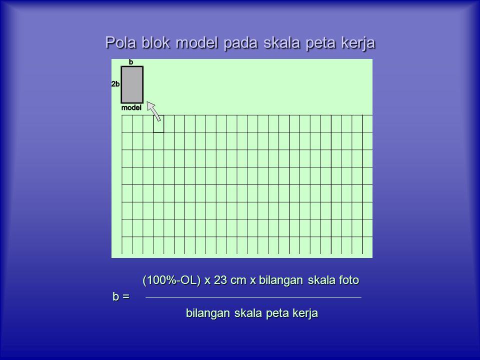 Pola blok model pada skala peta kerja