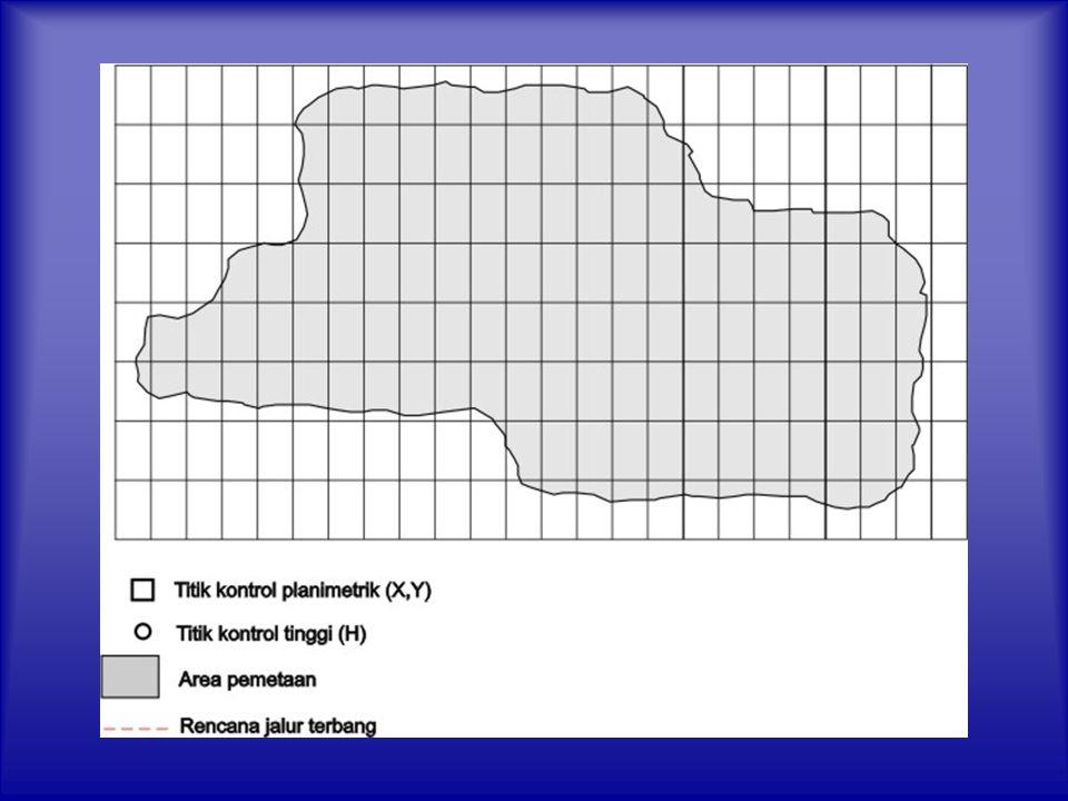 Overlay Blok model