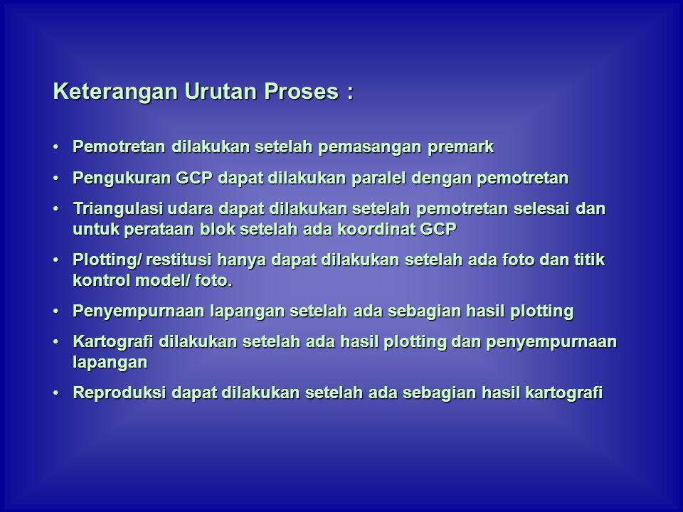 Keterangan Urutan Proses :