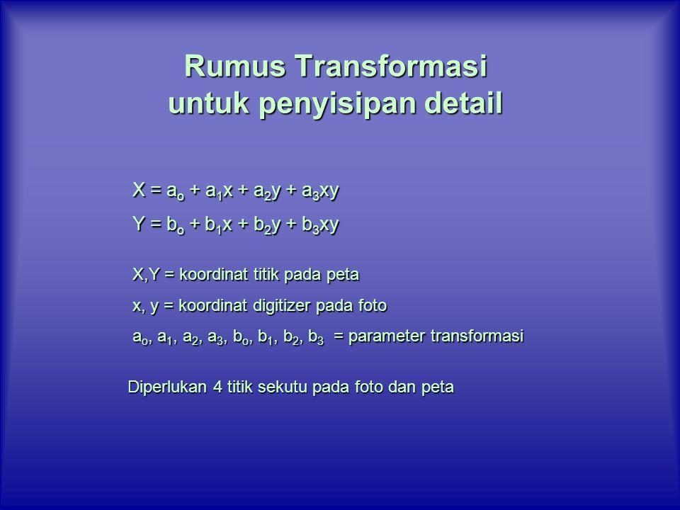 Rumus Transformasi untuk penyisipan detail
