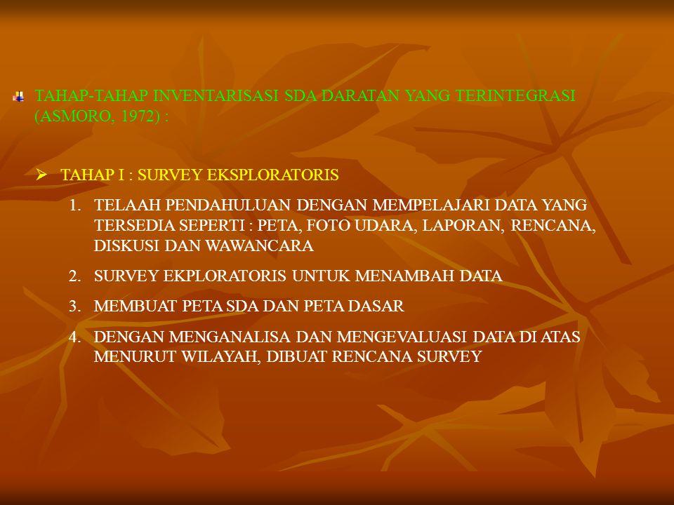 TAHAP-TAHAP INVENTARISASI SDA DARATAN YANG TERINTEGRASI (ASMORO, 1972) :