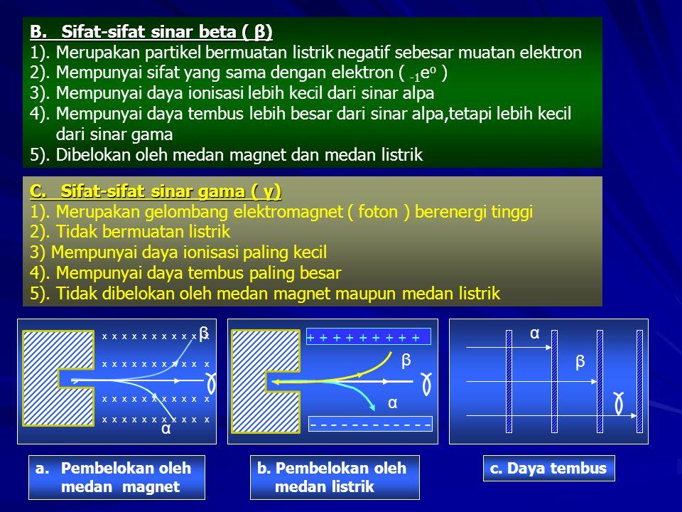 B. Sifat-sifat sinar beta ( β)