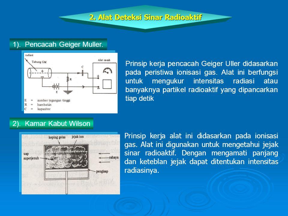 2. Alat Deteksi Sinar Radioaktif