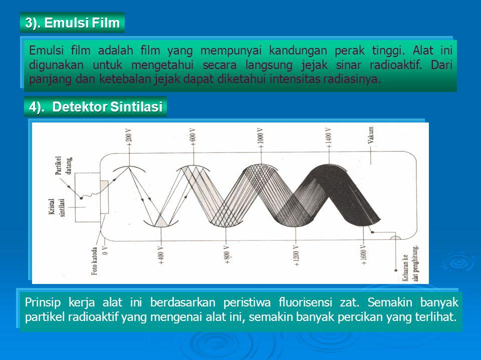 3). Emulsi Film 4). Detektor Sintilasi