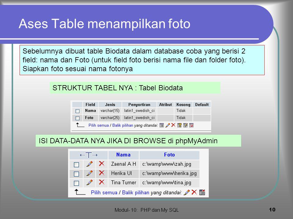 Ases Table menampilkan foto