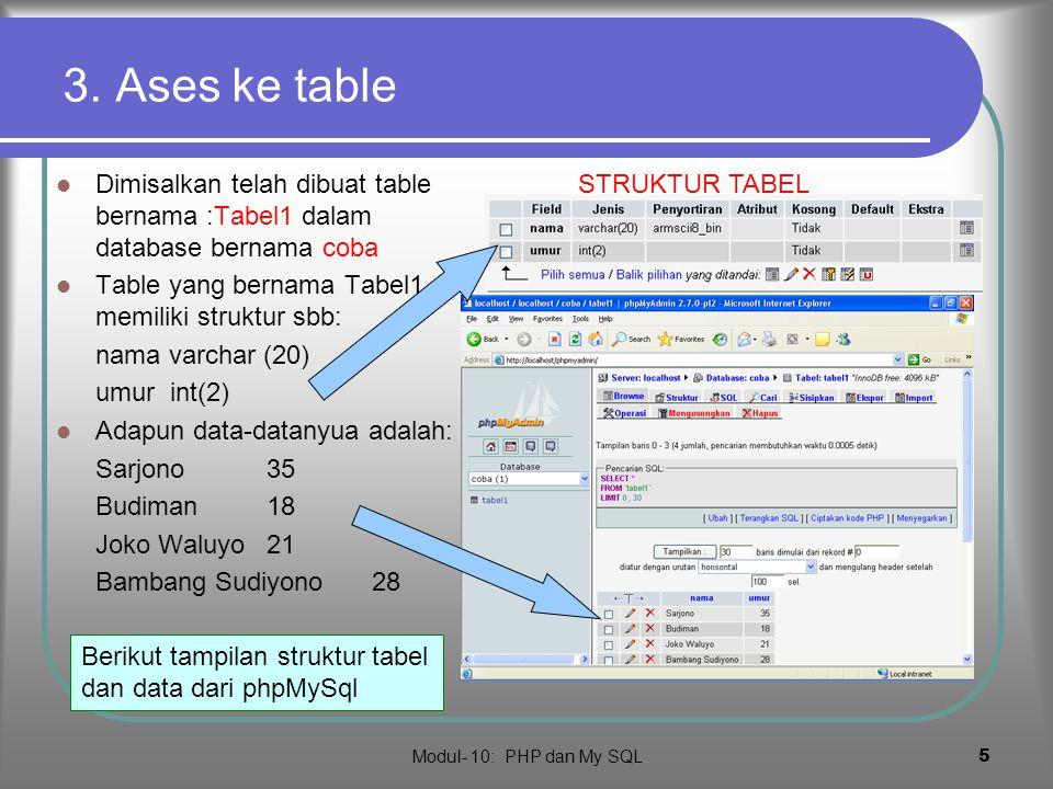 3. Ases ke table Dimisalkan telah dibuat table bernama :Tabel1 dalam database bernama coba. Table yang bernama Tabel1 memiliki struktur sbb:
