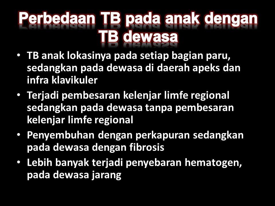 Perbedaan TB pada anak dengan