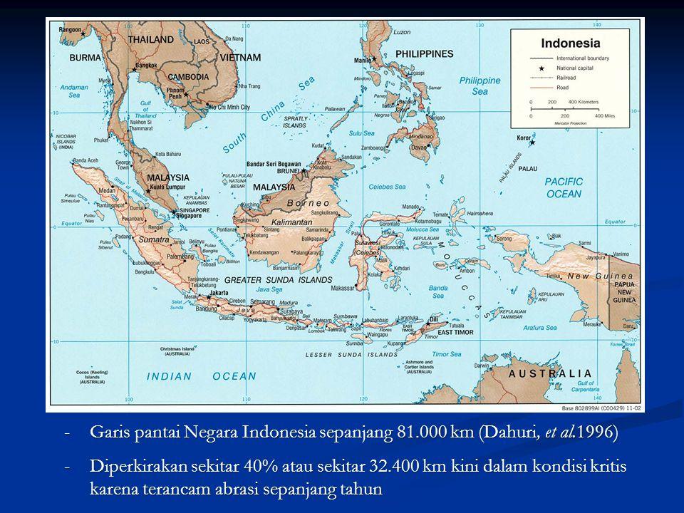 Garis pantai Negara Indonesia sepanjang 81.000 km (Dahuri, et al.1996)