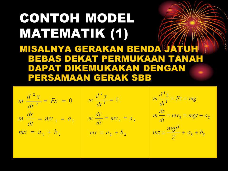 CONTOH MODEL MATEMATIK (1)