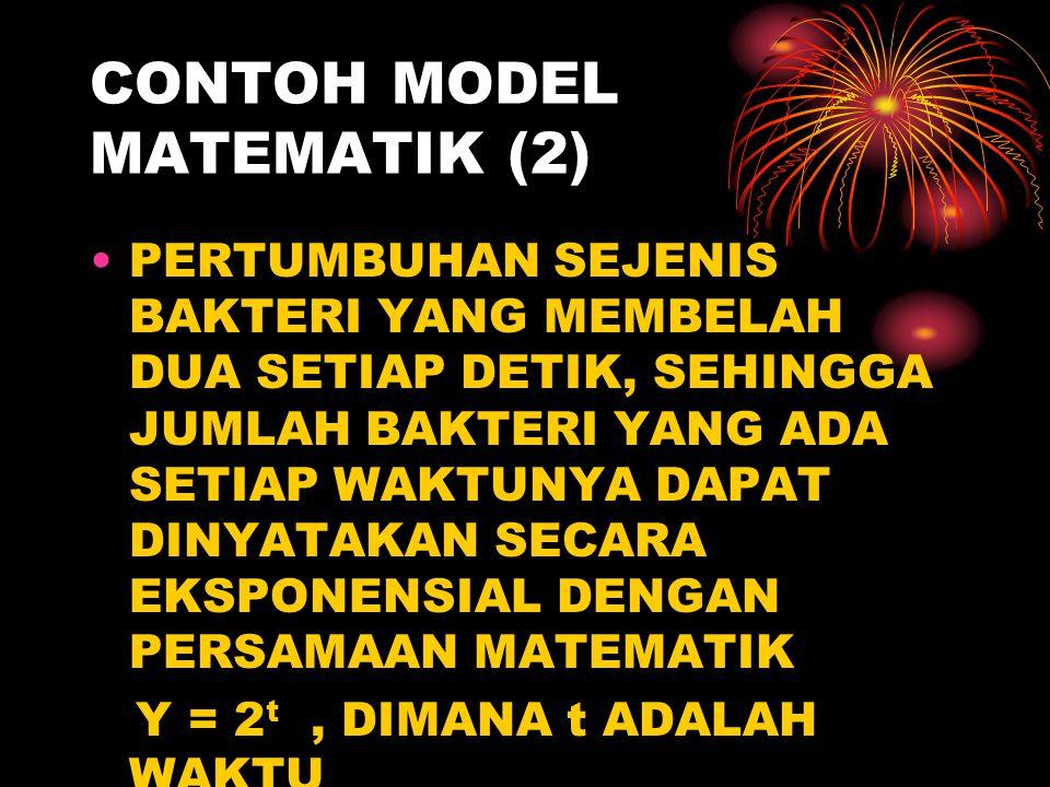 CONTOH MODEL MATEMATIK (2)