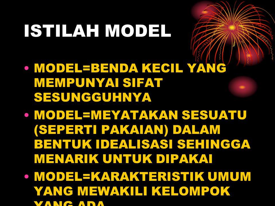 ISTILAH MODEL MODEL=BENDA KECIL YANG MEMPUNYAI SIFAT SESUNGGUHNYA