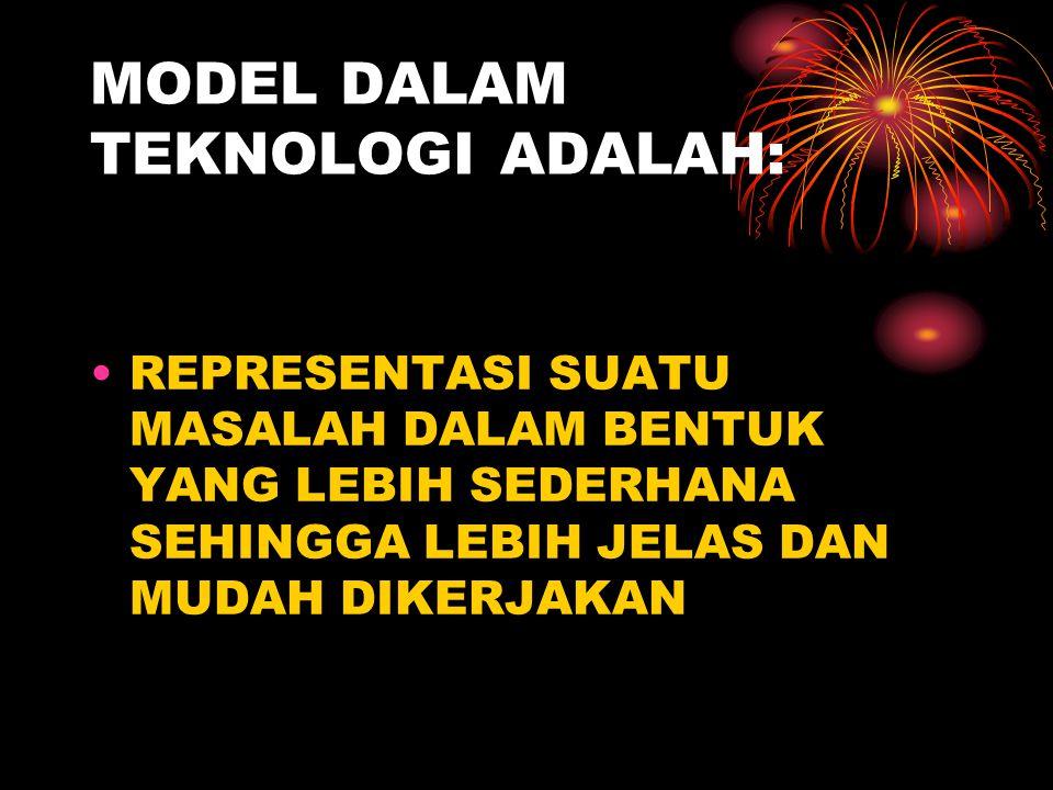 MODEL DALAM TEKNOLOGI ADALAH: