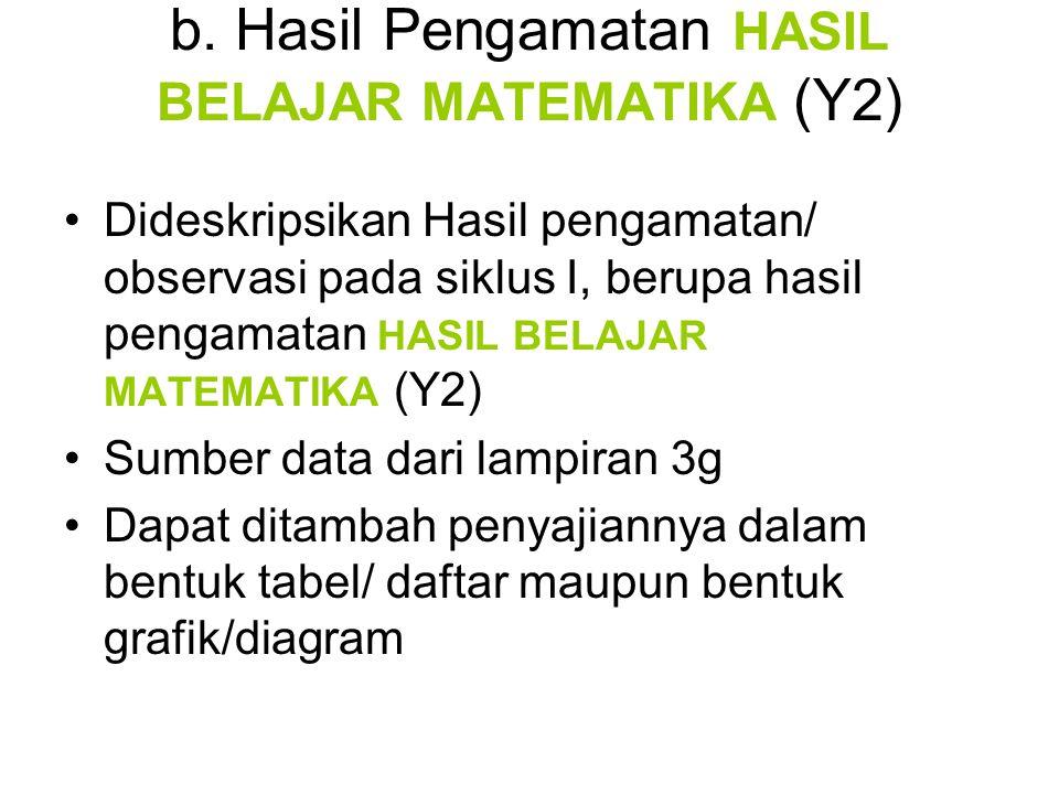 b. Hasil Pengamatan HASIL BELAJAR MATEMATIKA (Y2)