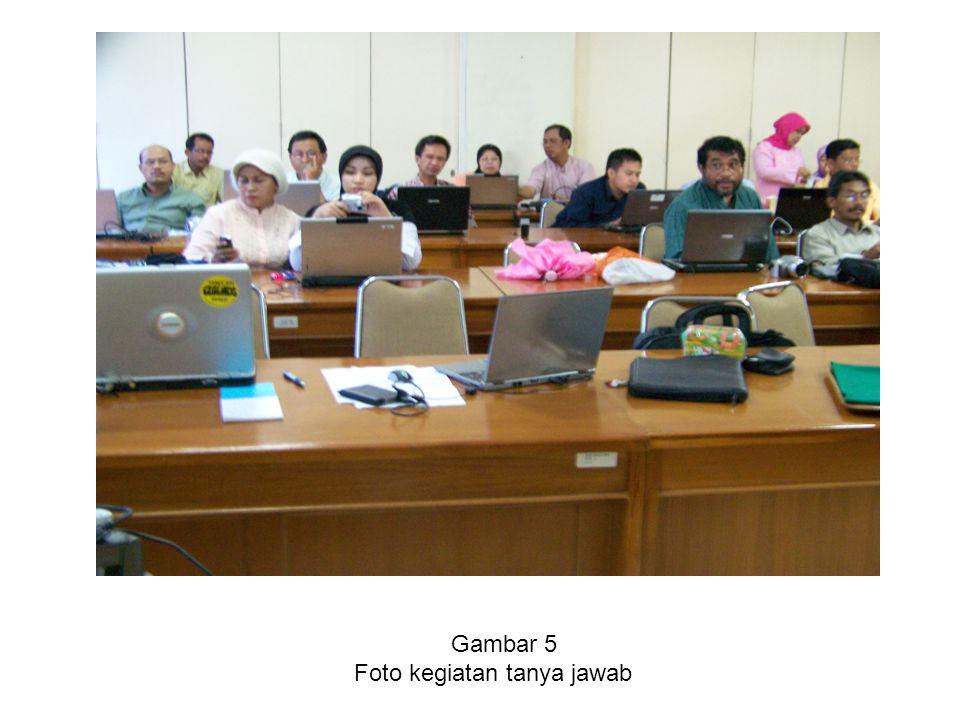Gambar 5 Foto kegiatan tanya jawab