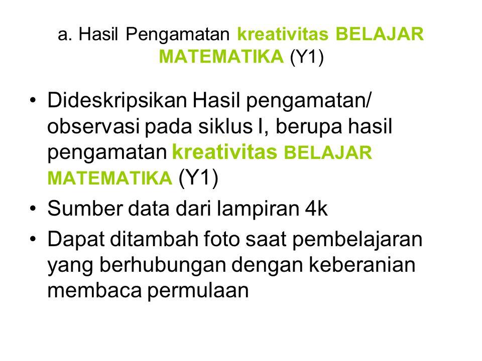 a. Hasil Pengamatan kreativitas BELAJAR MATEMATIKA (Y1)