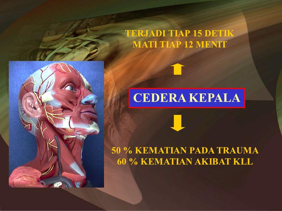 CEDERA KEPALA TERJADI TIAP 15 DETIK MATI TIAP 12 MENIT