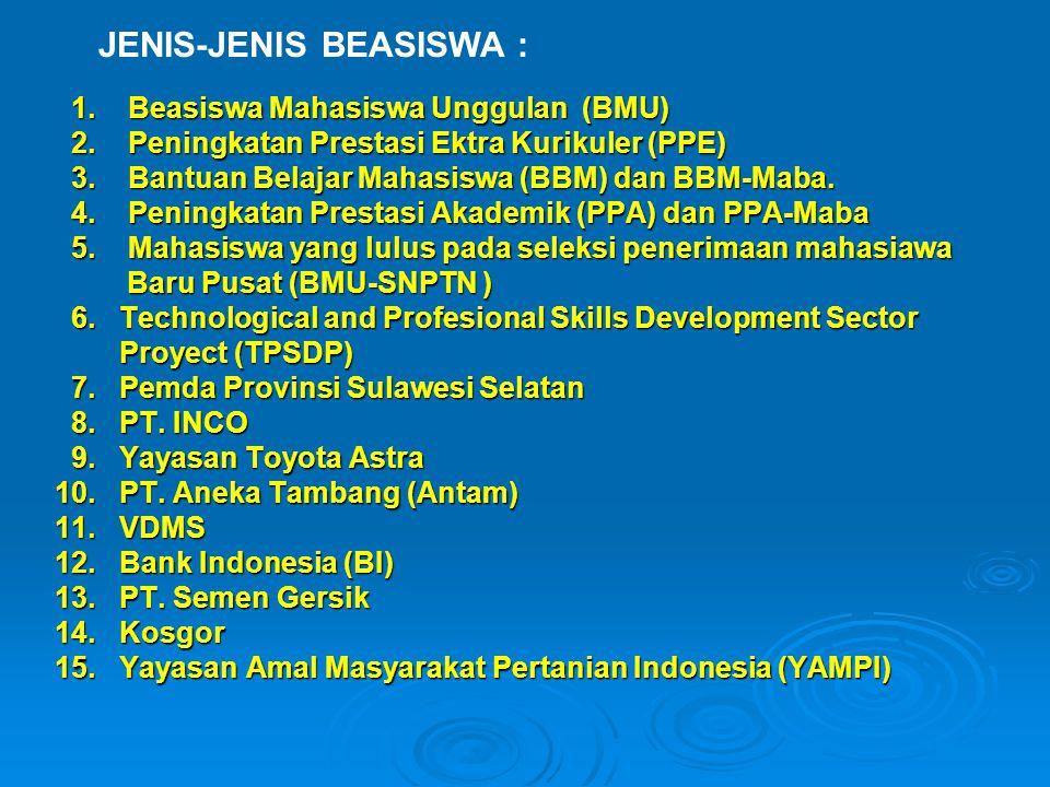 JENIS-JENIS BEASISWA :