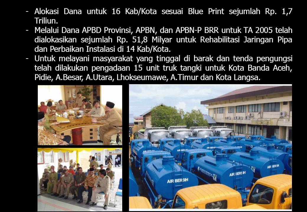 -. Alokasi Dana untuk 16 Kab/Kota sesuai Blue Print sejumlah Rp. 1,7