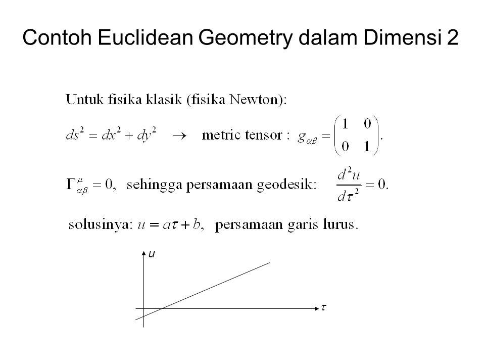 Contoh Euclidean Geometry dalam Dimensi 2
