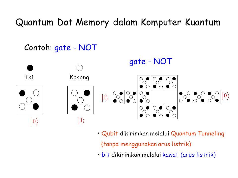 Quantum Dot Memory dalam Komputer Kuantum