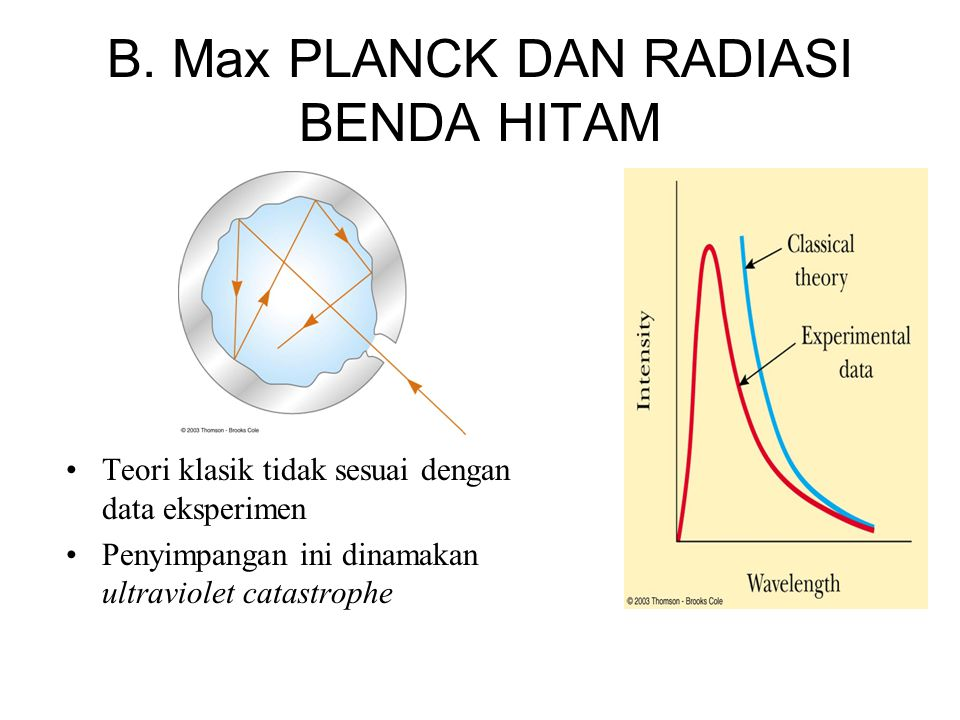 B. Max PLANCK DAN RADIASI BENDA HITAM