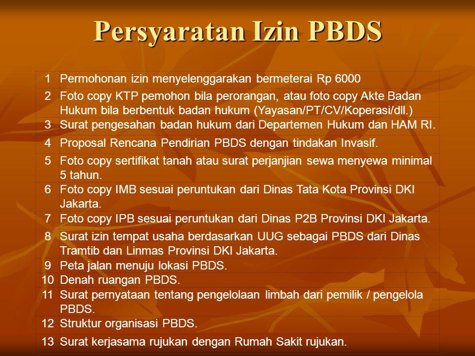Persyaratan Izin PBDS 1. Permohonan izin menyelenggarakan bermeterai Rp 6000. 2.
