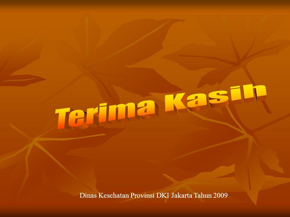 Terima Kasih Dinas Kesehatan Provinsi DKI Jakarta Tahun 2009