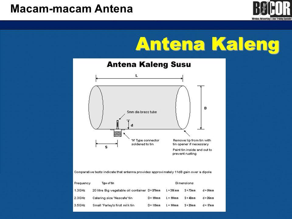 Macam-macam Antena Antena Kaleng
