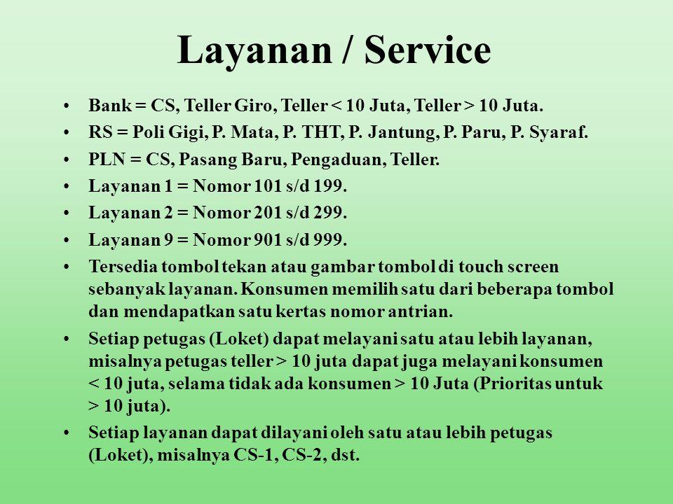 Layanan / Service Bank = CS, Teller Giro, Teller < 10 Juta, Teller > 10 Juta. RS = Poli Gigi, P. Mata, P. THT, P. Jantung, P. Paru, P. Syaraf.