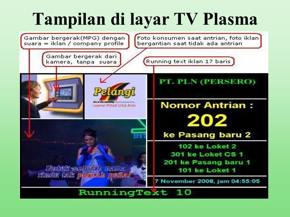 Tampilan di layar TV Plasma