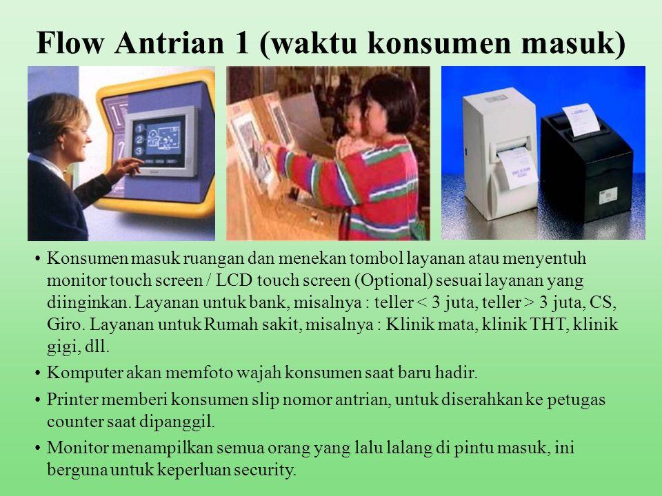 Flow Antrian 1 (waktu konsumen masuk)