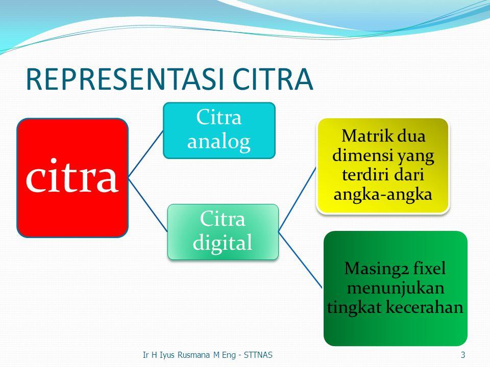 citra REPRESENTASI CITRA Citra digital Citra analog