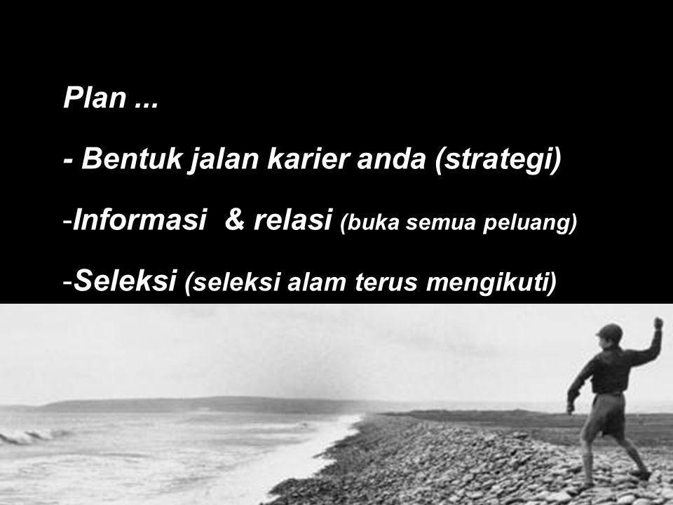 Plan ...