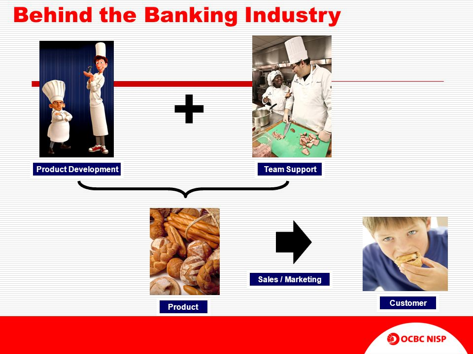 + Behind the Banking Industry Product Development Team Support