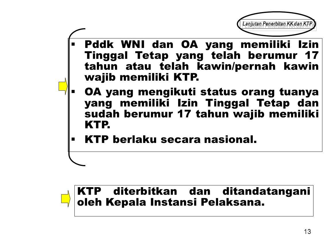 Lanjutan Penerbitan KK dan KTP