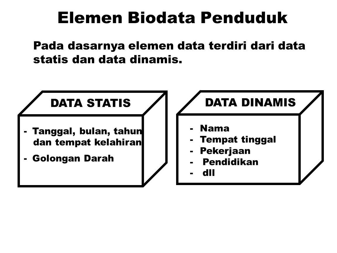 Elemen Biodata Penduduk